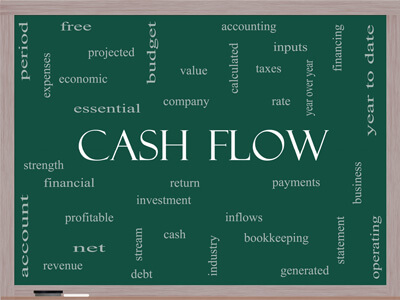 Identifying the Five Key Elements of an Effective Cash Flow Statement