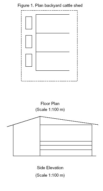 cattle shed plan