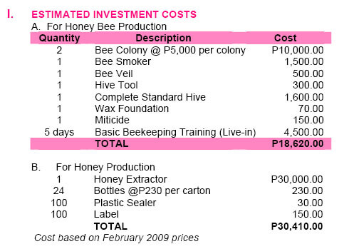 Beekeeping in the Philippines and Honey bee Production Guide